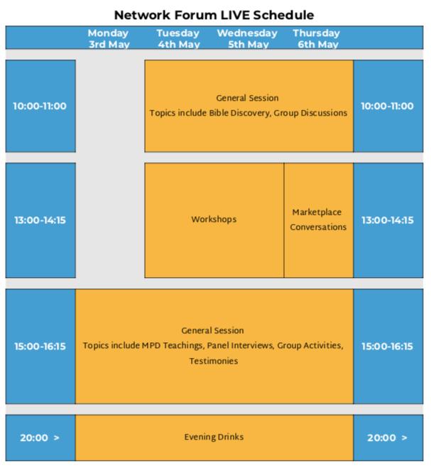 participant schedule